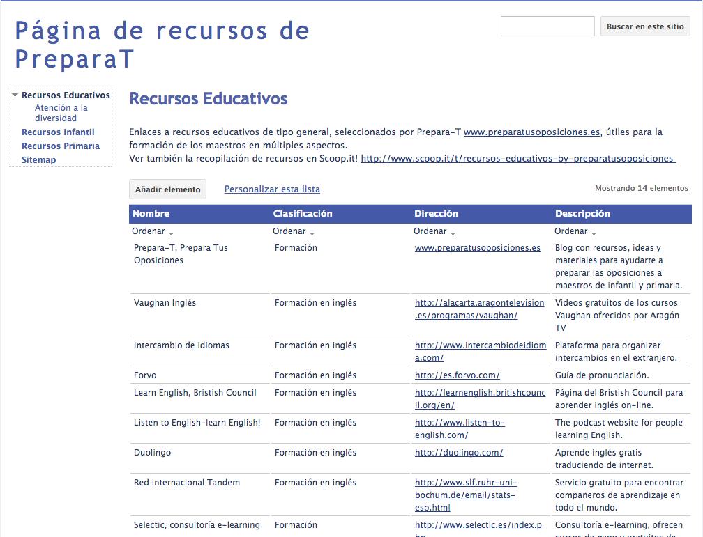 Página de recursos educativos de Prepara-T