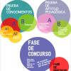 Pruebas oposiciones Madrid 2014