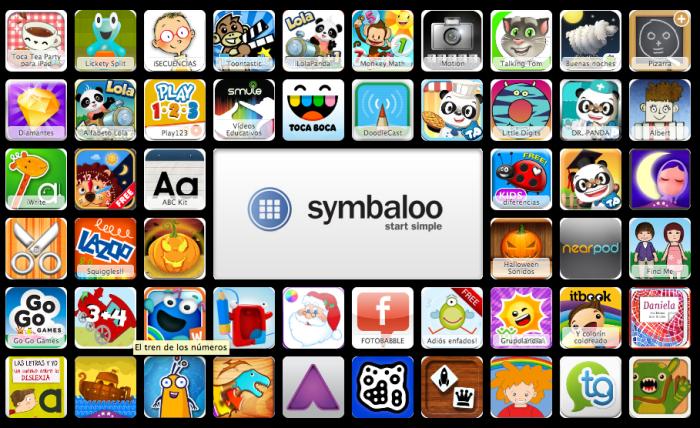 TIC en la programación didáctica de infantil