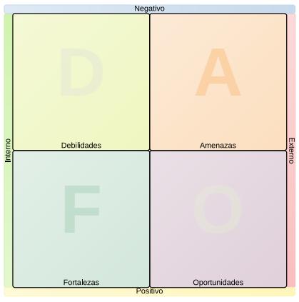 Preparar oposiciones 2015 DAFO