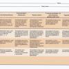 rúbricas para la programación didáctica oposiciones