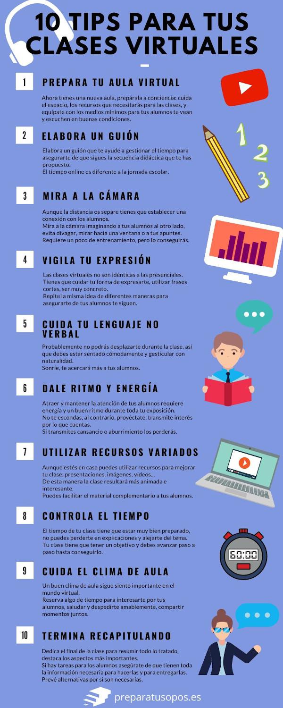 Infografía 10 Tips para tus clases virtuales