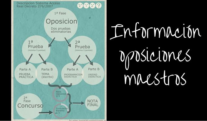Información sobre las oposiciones a maestros
