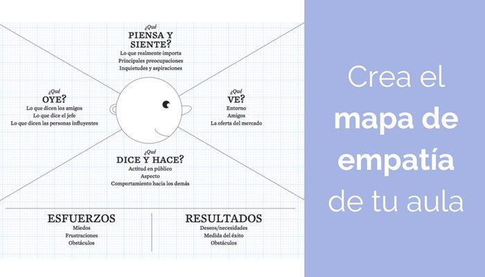 ¡Pon un mapa de empatía en tu programación!