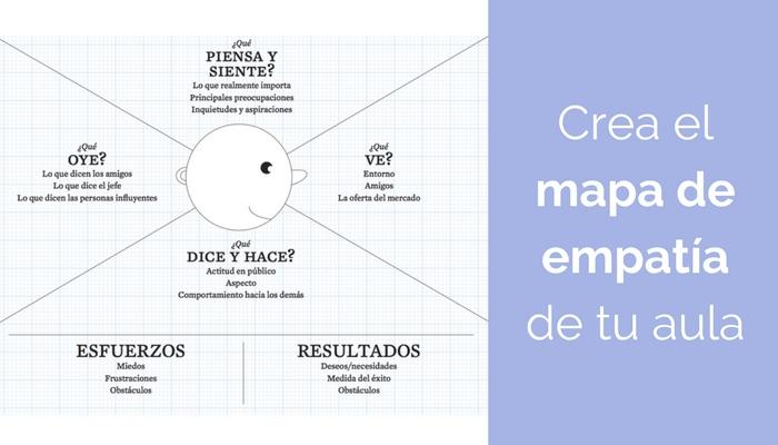 Mapa de empatía en la programación didáctica